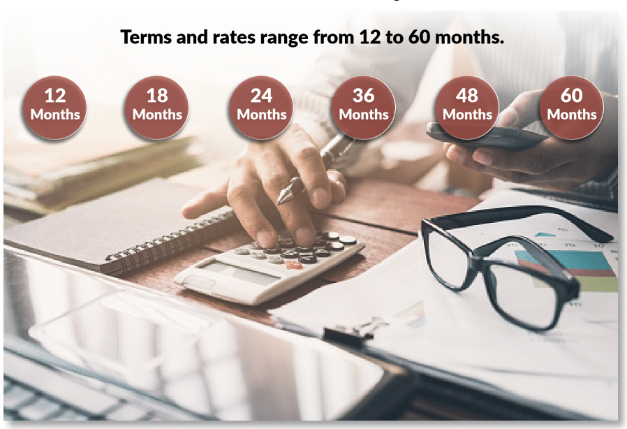 Terms and rates range from 12 to 60 months